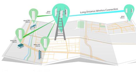 Tp link canada lance un point d 39 acc s sans fil ext rieur - Meilleur routeur sans fil longue portee ...